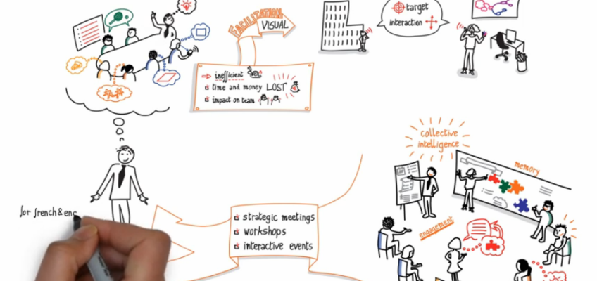 Psychology behind whiteboard videos – how they increase learning by 15%